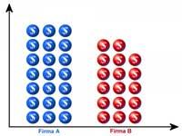 So berechnen Sei den Erfolg Ihres Direkt-Mailings